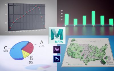 3D Animation & Data Visualization course