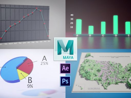 3D Animation And Data Visualization in Autodesk Maya